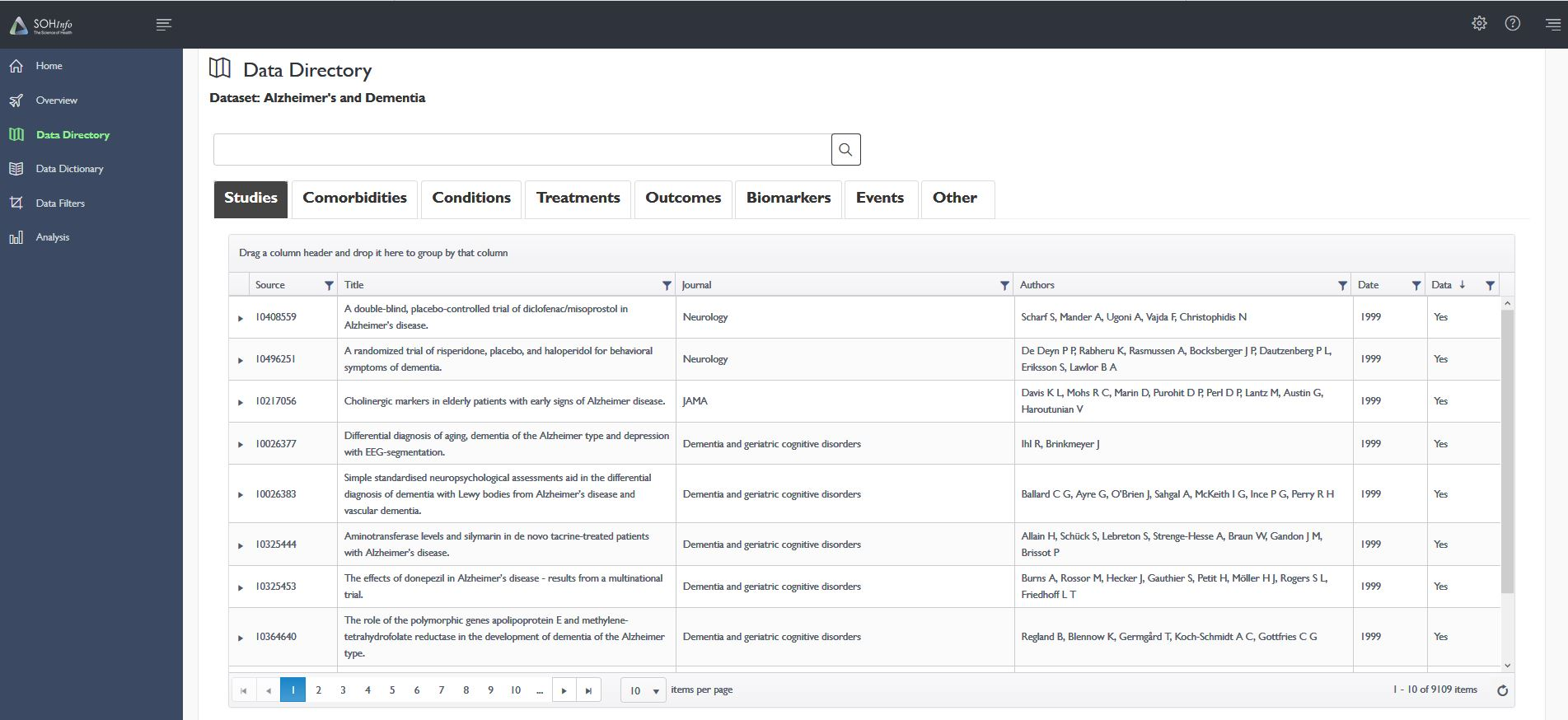 SOHInfo Data Directory